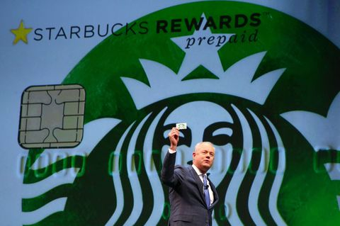Starbucks Rewards Prepaid Card